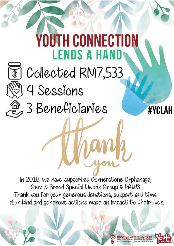 2018 – Youth Connection Community Service Recap