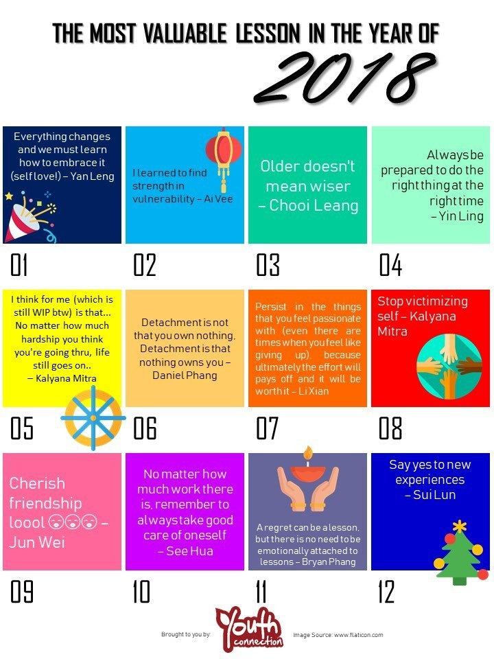 YC year end reflection - info graphics
